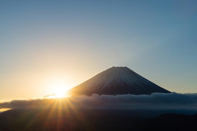大人検定365 「初詣で」は神社とお寺、どちらに行くのが正しいでしょうか?