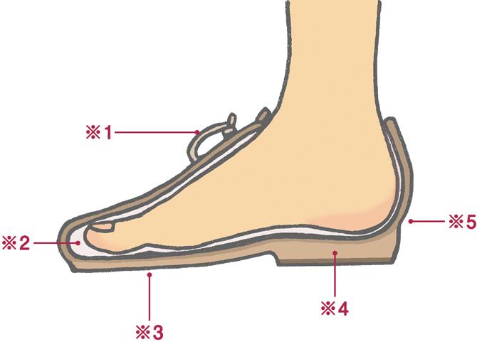 足寿命を延ばす靴のポイント